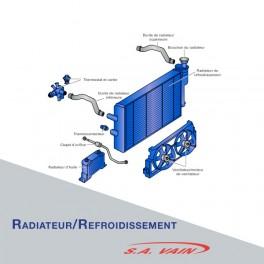 Radiateur / Refroidissement